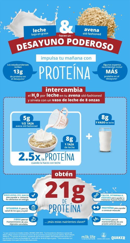 Avena-leche-proteina